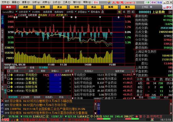 大智慧高速行情分析系统v7.0(0905) 官方版